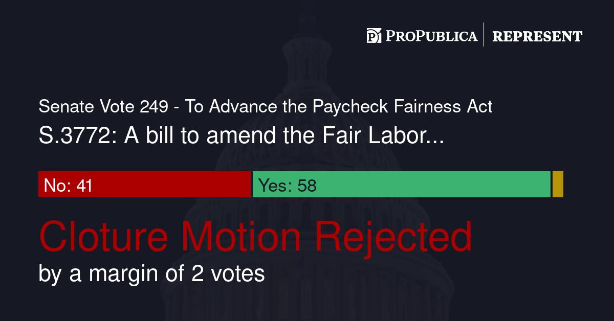 senate vote 249
