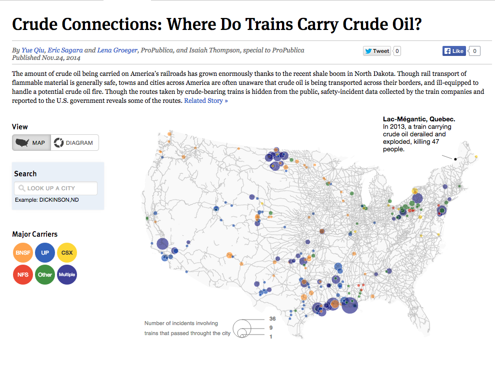 Crude Connections: Where Do Trains Carry Crude Oil?